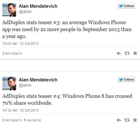 Tweets from Alan Mendelevich tease latest AdDuplex stats
