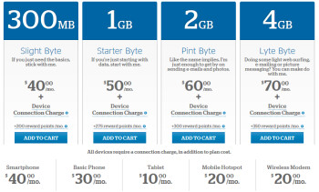 U.S. Cellular announces its new Shared Data plan