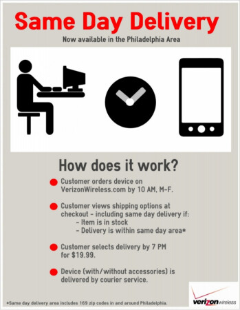 Verizon is testing same day delivery of certain online orders in Philadelphia