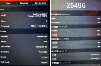 The true octa-core MT6592 gets benchmarked on AnTuTu