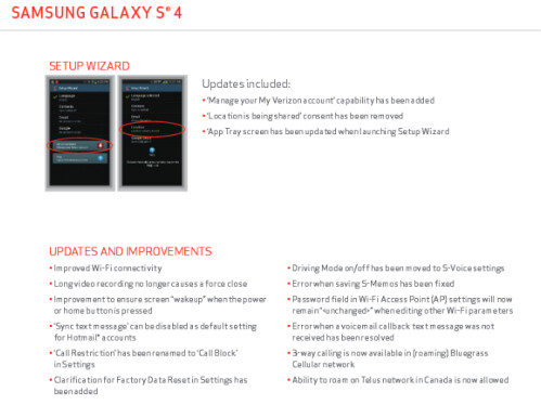 Update for the Verizon version of the Samsung Galaxy S4
