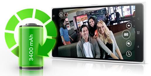 Nokia Lumia 1520 specs review and sensor size comparison