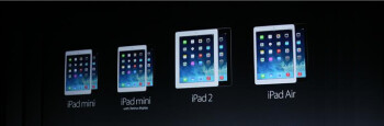 Poll: Which iPad would you get and why?