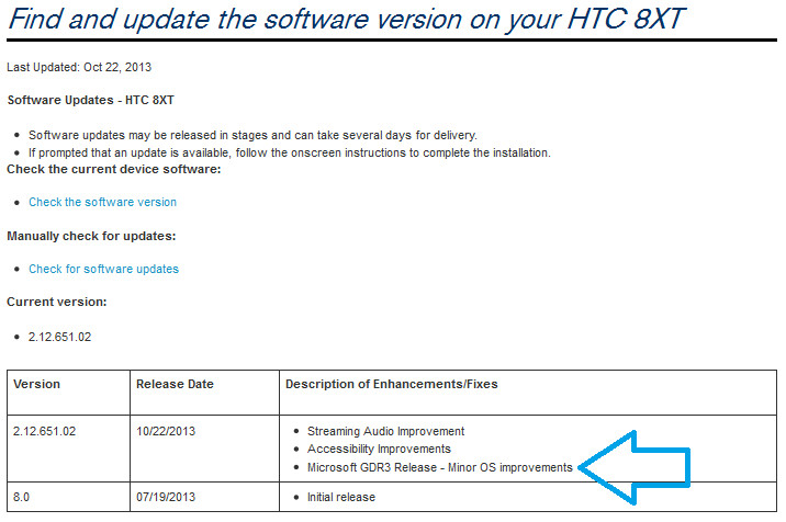 The HTC 8XT has started to receive the GDR3 update - Sprint HTC 8XT gets GDR3 update