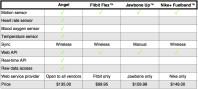 20131003125203-device-comparison