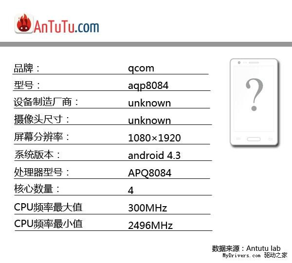 Next-gen Qualcomm Snapdragon APQ8084 chip leaks with Adreno 420 on board