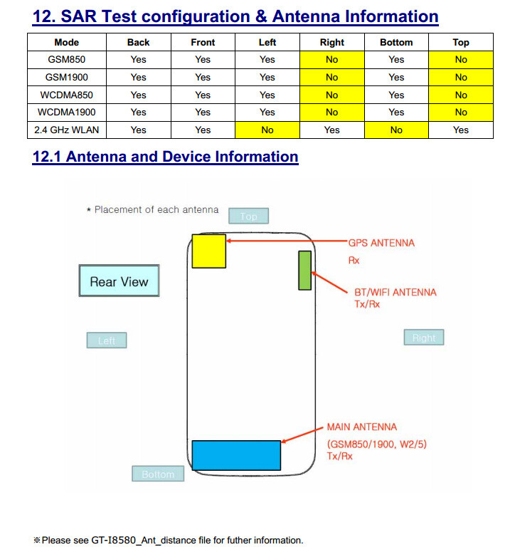 "Samsung Galaxy S4 Active ""mini"" model seen at the FCC"