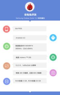 Samsung-Galaxy-Note-12.2-Benchmark-1
