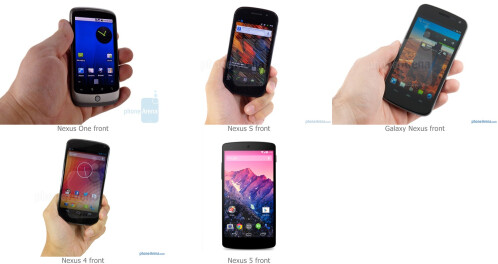The evolution of Nexus: from the HTC Nexus One to the Nexus 5