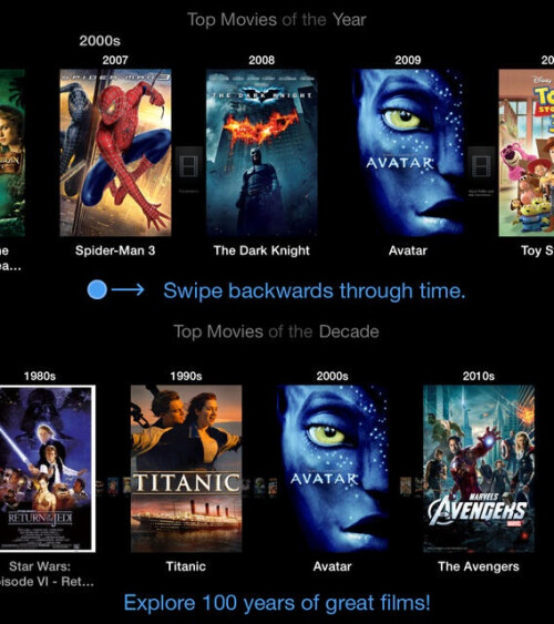 Top Movies – A Zoomable Timeline of Movies - Free