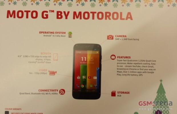 Leaked Motorola G promo card reveals the specs for the phone - Leaked Motorola Moto G promo card confirms specs