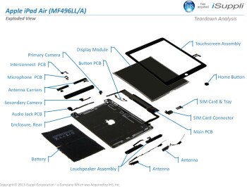 iPad Air costs Apple $274 to make, has fatter profit margin than the iPad 4