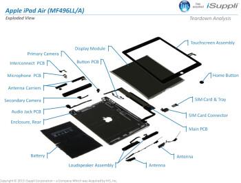 iPad Air costs Apple $274 to make, has fatter profit margin than the iPad 4