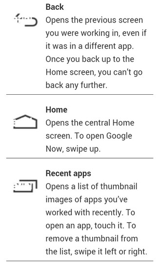 Screenshots from the Android Quick Start Guide for KitKat