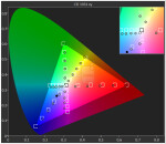 how to change edge lighting color s7