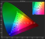 Sharp AQUOS Crystal Benchmarks - PhoneArena