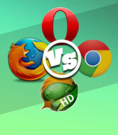 Best Android browsers, 2015 edition