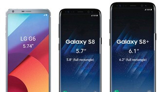 Bezel-less size comparison: Galaxy S8 vs S8+ vs LG G6 and rivals