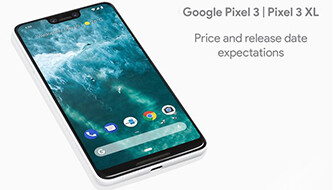 Google Pixel 3 and Pixel 3 XL: Price and release expectations