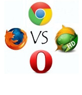 Browser Wars: Speed & Benchmark