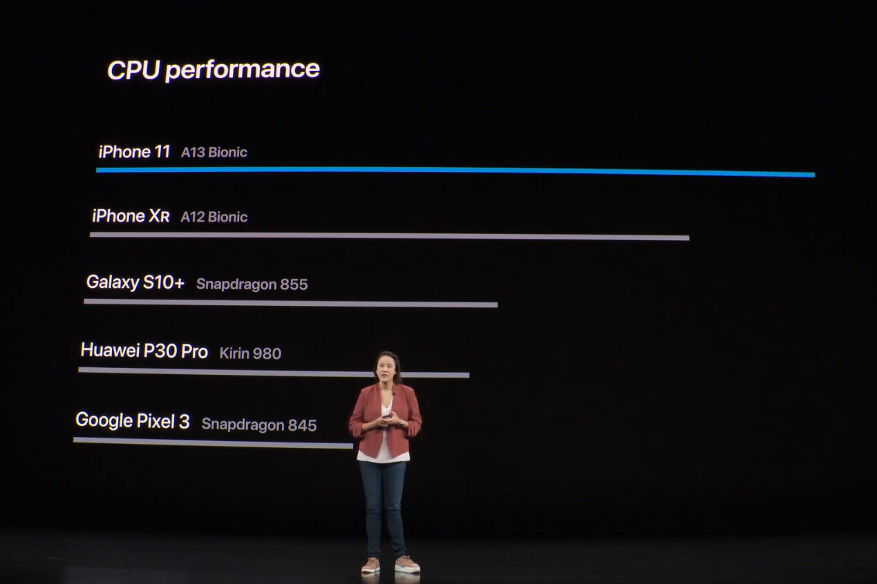 a13 performance - iPhone 12 launch date, worth, options and information