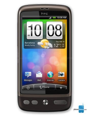 HTC Desire US