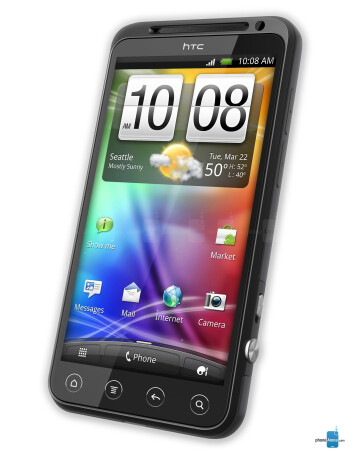 EVO 3D GSM
