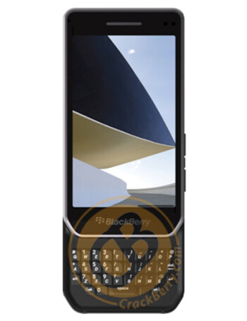 BlackBerry Milan