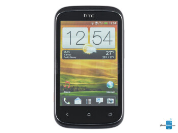 HTC DESIRE C USB TETHERING DRIVERS DOWNLOAD