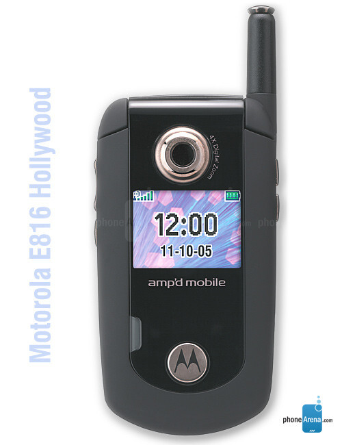 Motorola HT PDF