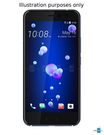 Picture of HTC U12