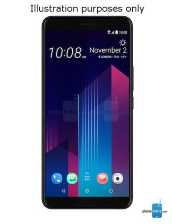 Picture of HTC U12+