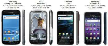 samsung galaxy s ii t mobile review rh phonearena com White Samsung Galaxy T-Mobile Samsung Galaxy Blaze