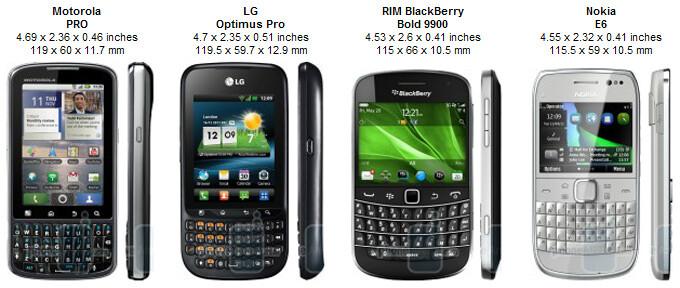 Motorola PRO Review