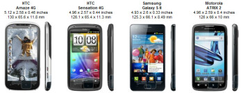 HTC Amaze 4G Review