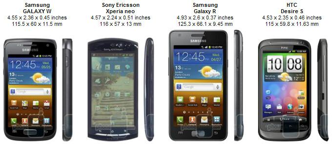 Samsung GALAXY W Review