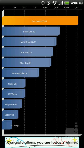 Quadrant benchmark - HTC EVO Design 4G Review