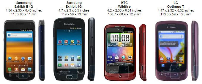 Samsung Exhibit II 4G Review