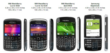 RIM BlackBerry Curve 9350 Review