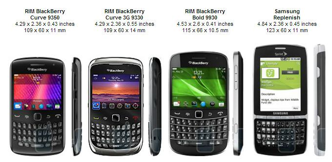 RIM BlackBerry Curve 9350 Review