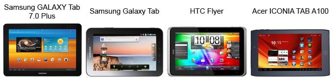 Samsung Galaxy Tab 7.0 Plus Review