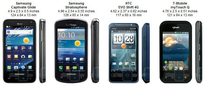 Samsung Captivate Glide Review