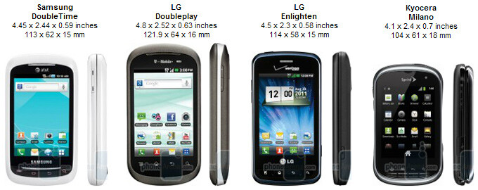 Samsung DoubleTime Review