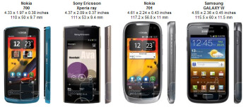Nokia 700 Review