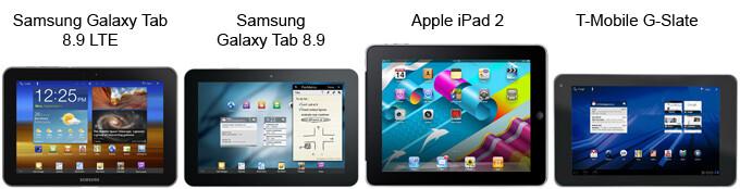 Samsung Galaxy Tab 8.9 LTE Review