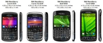 RIM BlackBerry Curve 9370 Review