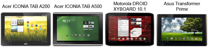 Acer ICONIA TAB A200 Review