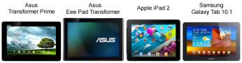 Asus Transformer Prime Review