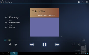 The ICS music player - Apple iPad 3 vs Asus Transformer Prime