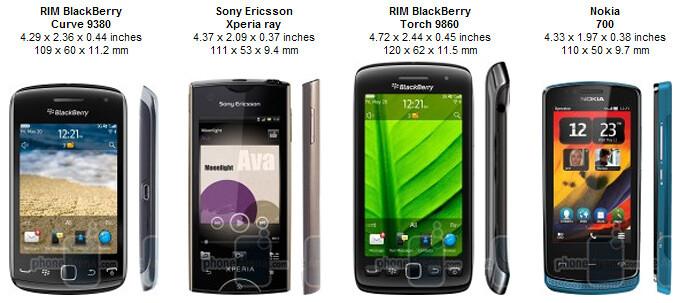 RIM BlackBerry Curve 9380 Review